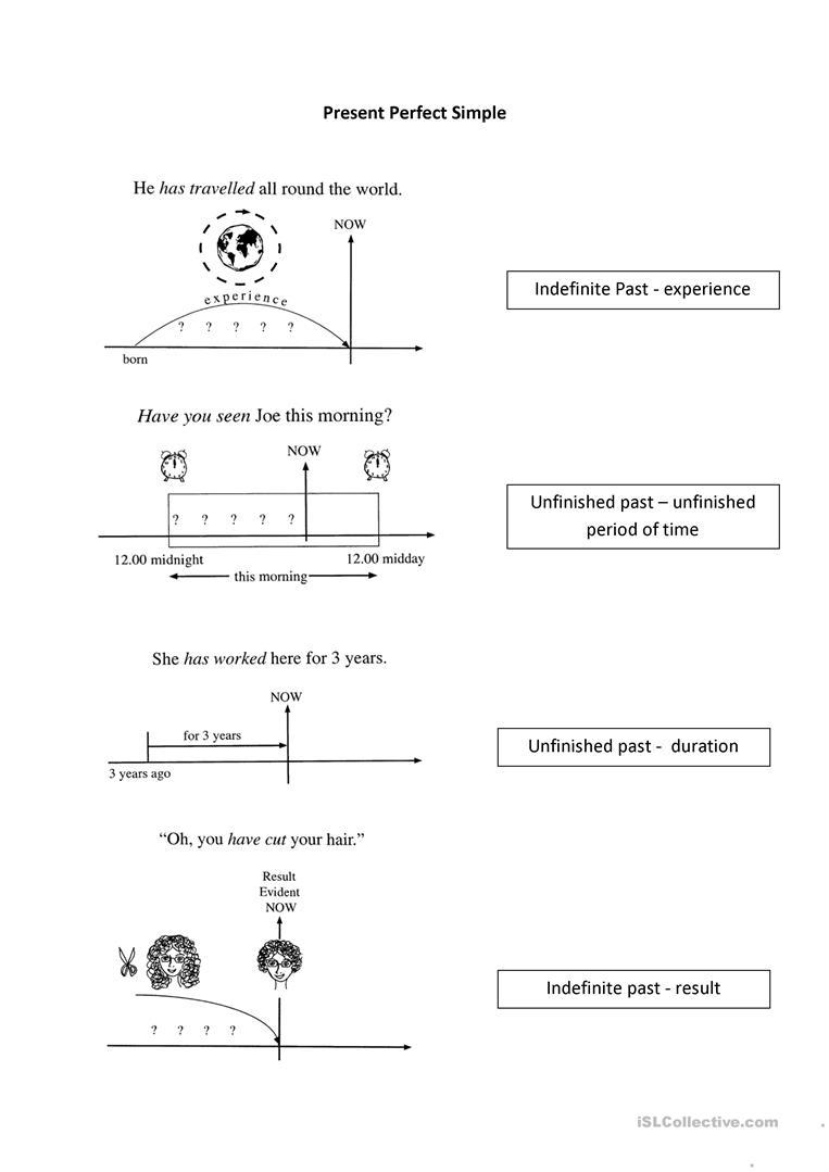 10 Free Esl Timeline Worksheets