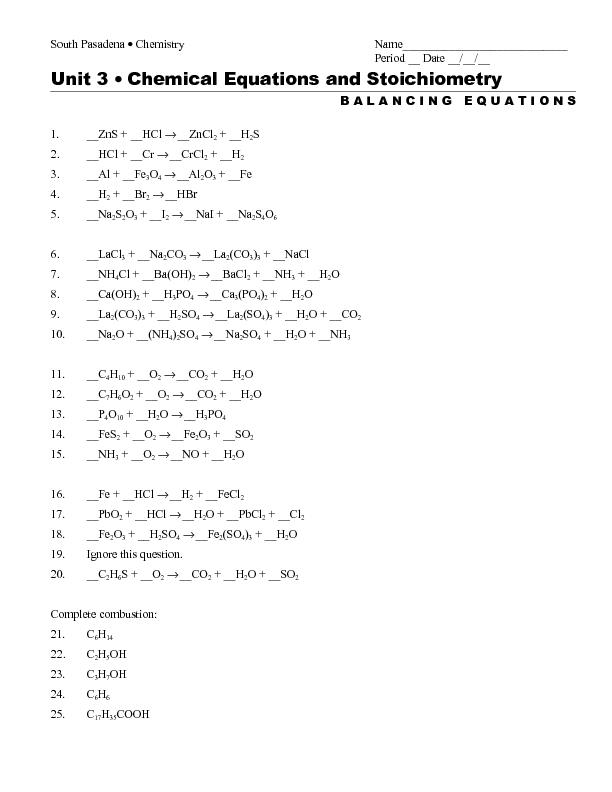 40 Ap Chemistry Stoichiometry Worksheet Optional – Designbusiness Info