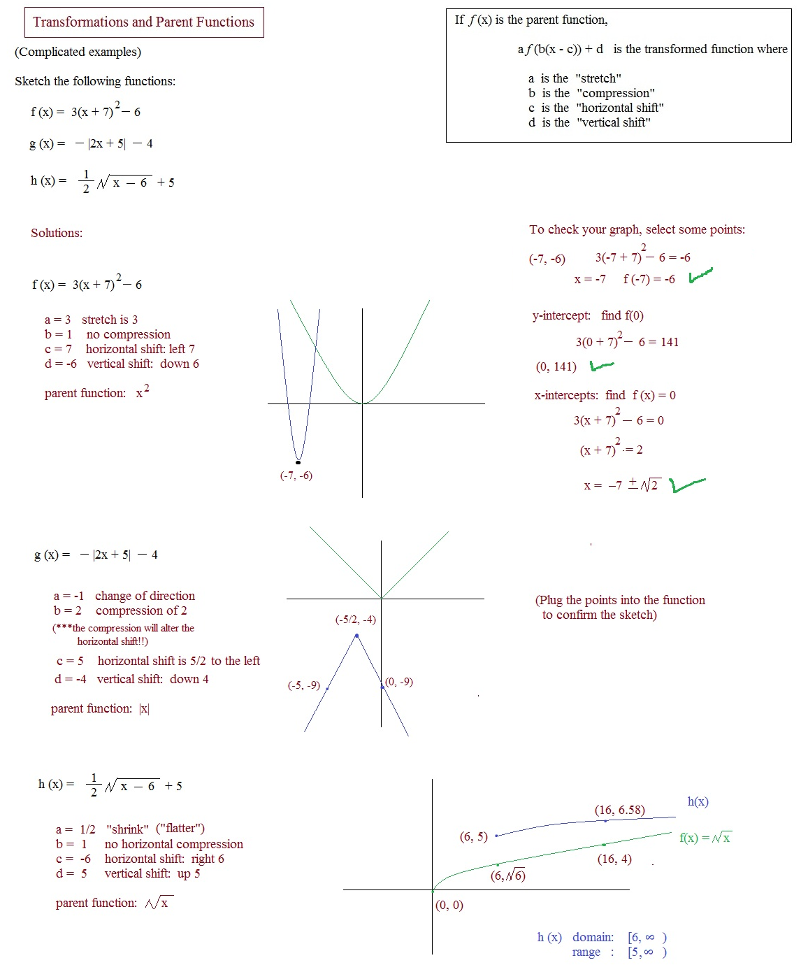 Algebra 2 Translations On Parent Functions Review Key