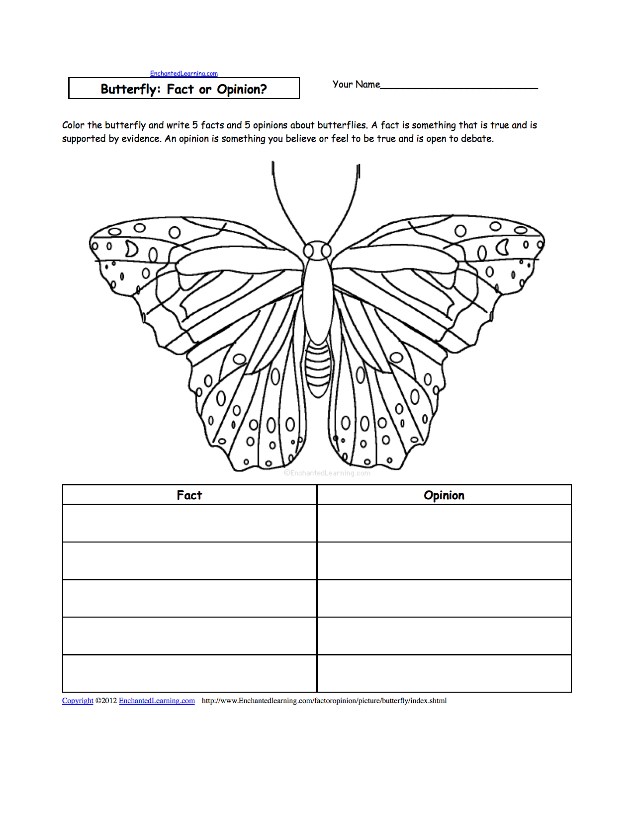 Anatomy Of Painted Lady Butterfly – Lifeinharmony