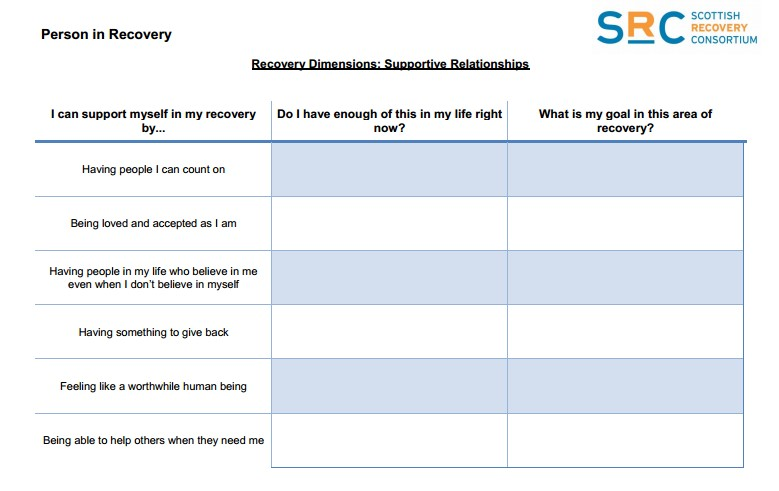 Bunch Ideas Of Wellness Recovery Action Plan Worksheets With