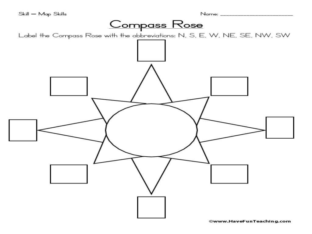 Cardinal And Intermediate Directions Worksheet Worksheets For