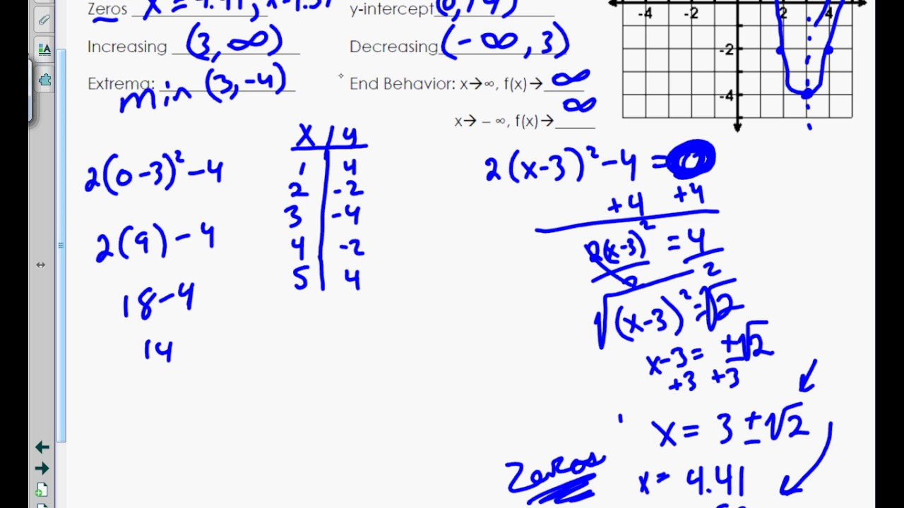 Characteristics Of Quadratic Functions Practice Worksheet A