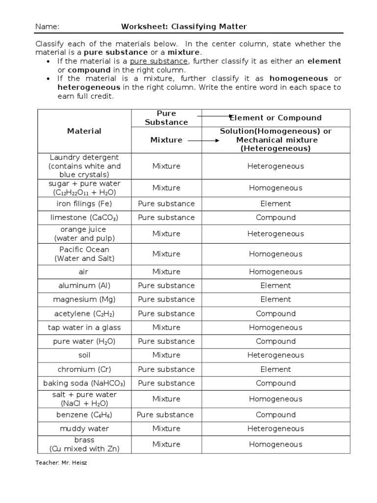 Chemistry I Worksheet Classification Of