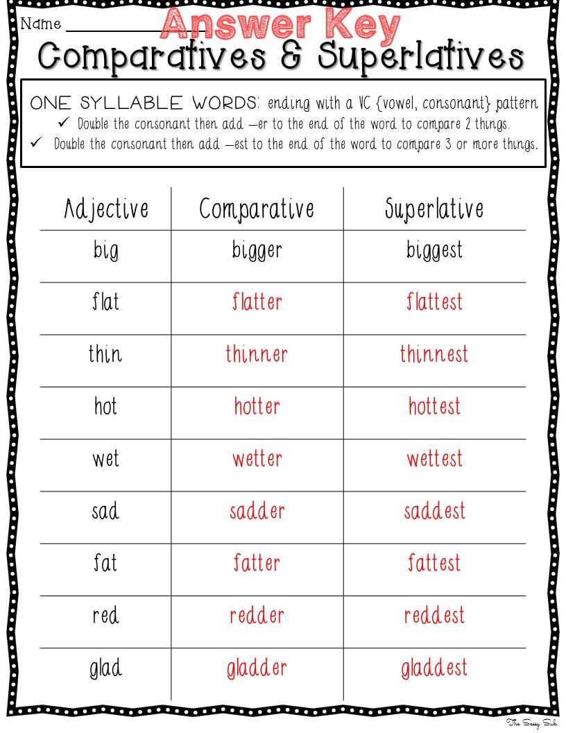 Comparative And Superlative Adjectives  10 Worksheets With Answer