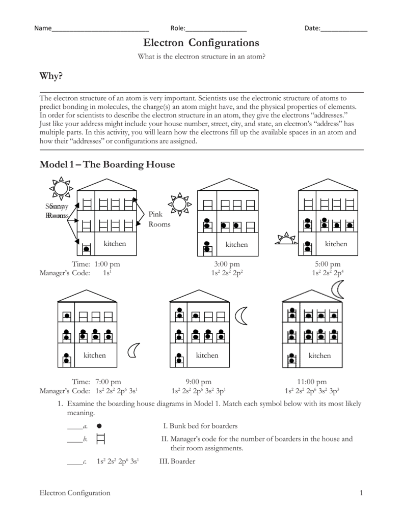 Electron Configurations Worksheet Worksheets For All