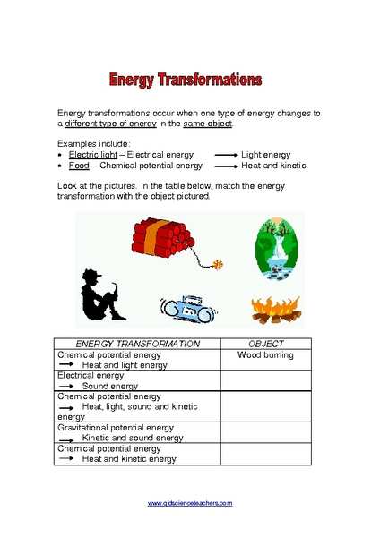 Energy Conversion Worksheets Middle School 3408345