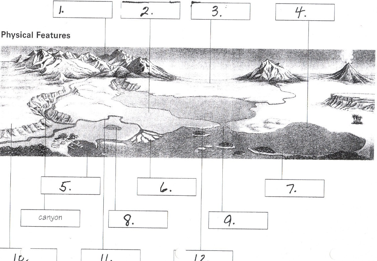Geographic Features Worksheet Worksheets For All