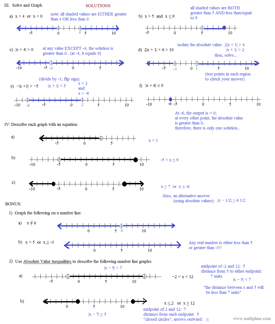 Graphing Inequalities On A Number Line Worksheets Worksheets For