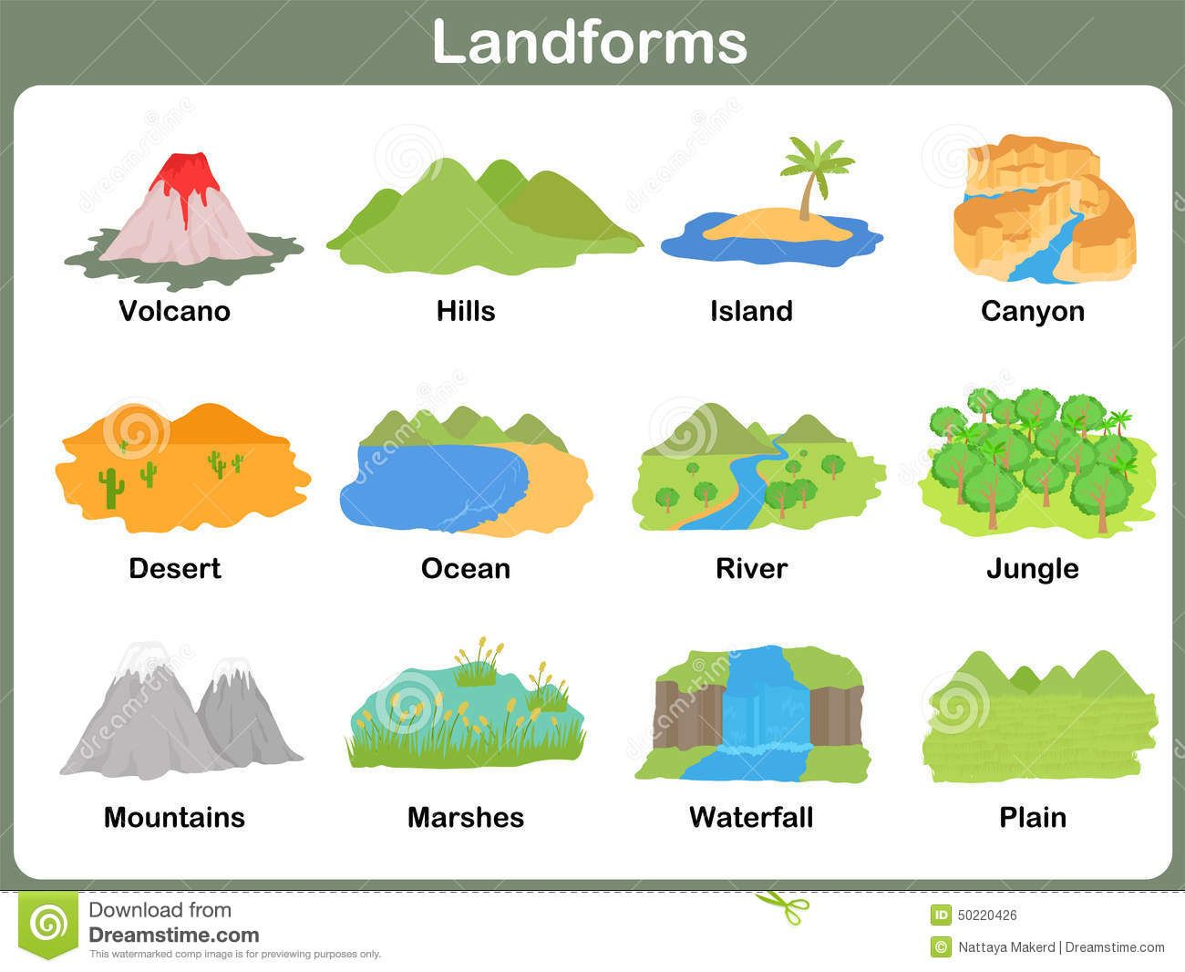 Landforms For Children