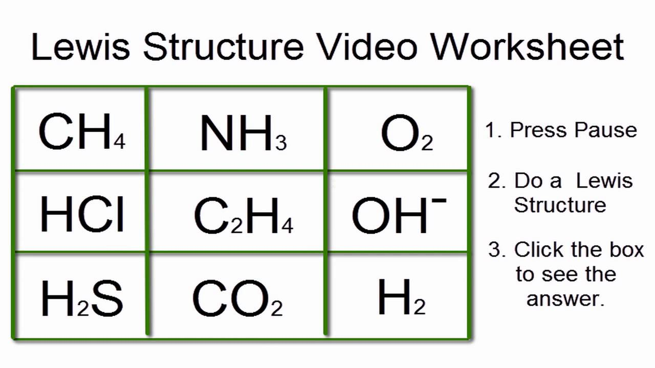 Lewis Structures Worksheet (video Worksheet) With Answers