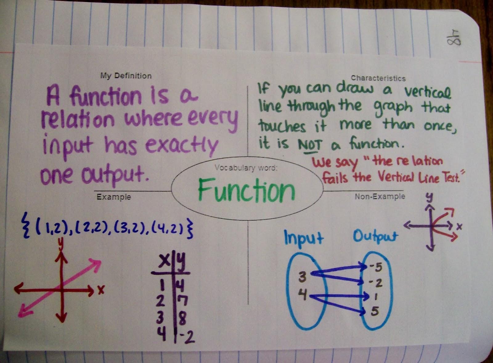 Math = Love  Algebra 1