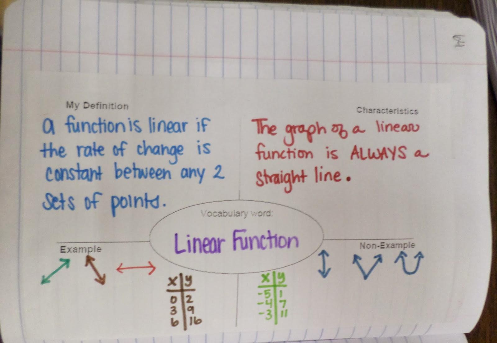 Math = Love  Linear Vs Non