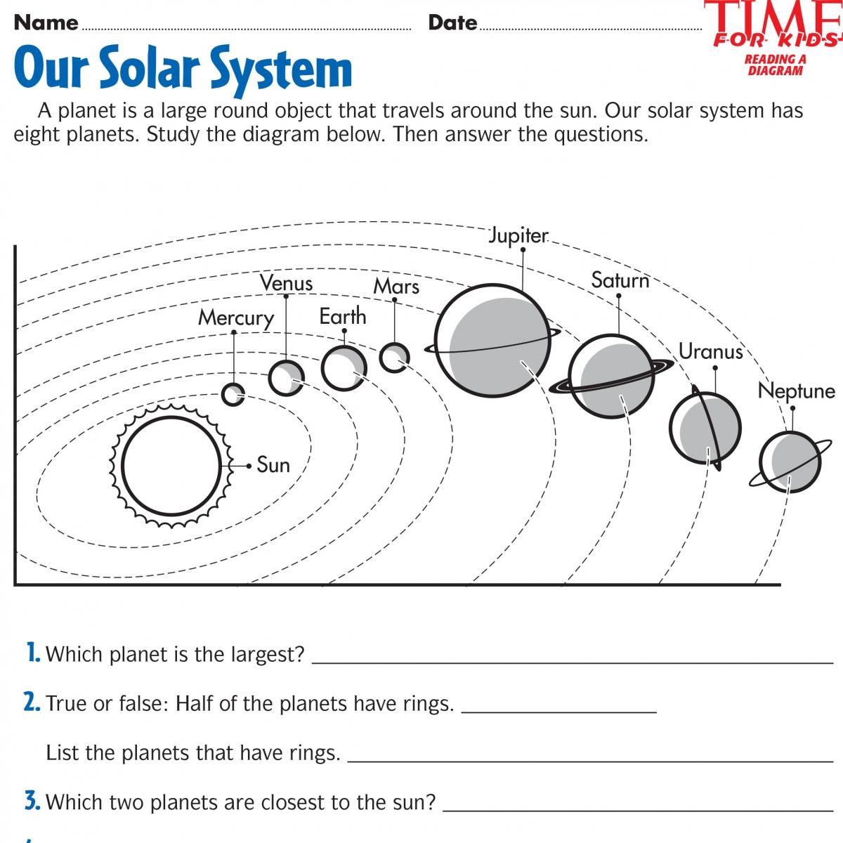 Math Worksheets Solar System Printables Forndergarten Lesson