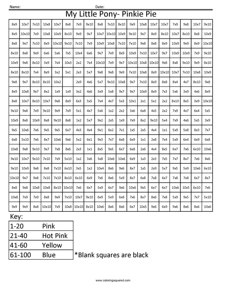 Mystery Multiplication Worksheets