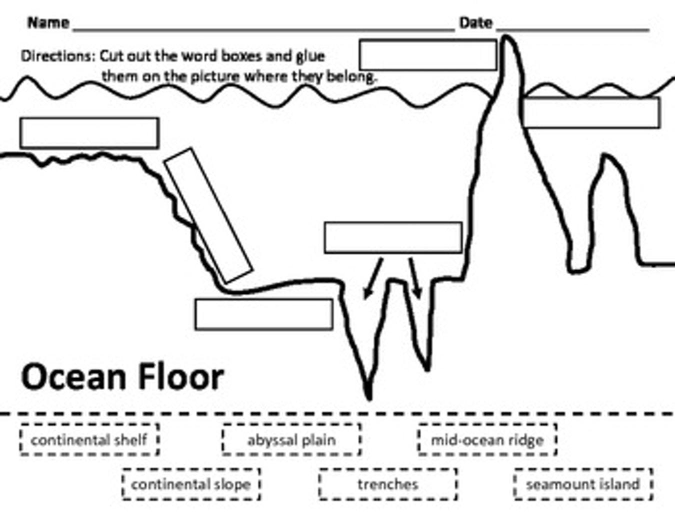 Ocean Floor Diagram Worksheet Original 330232 1 Enchanting