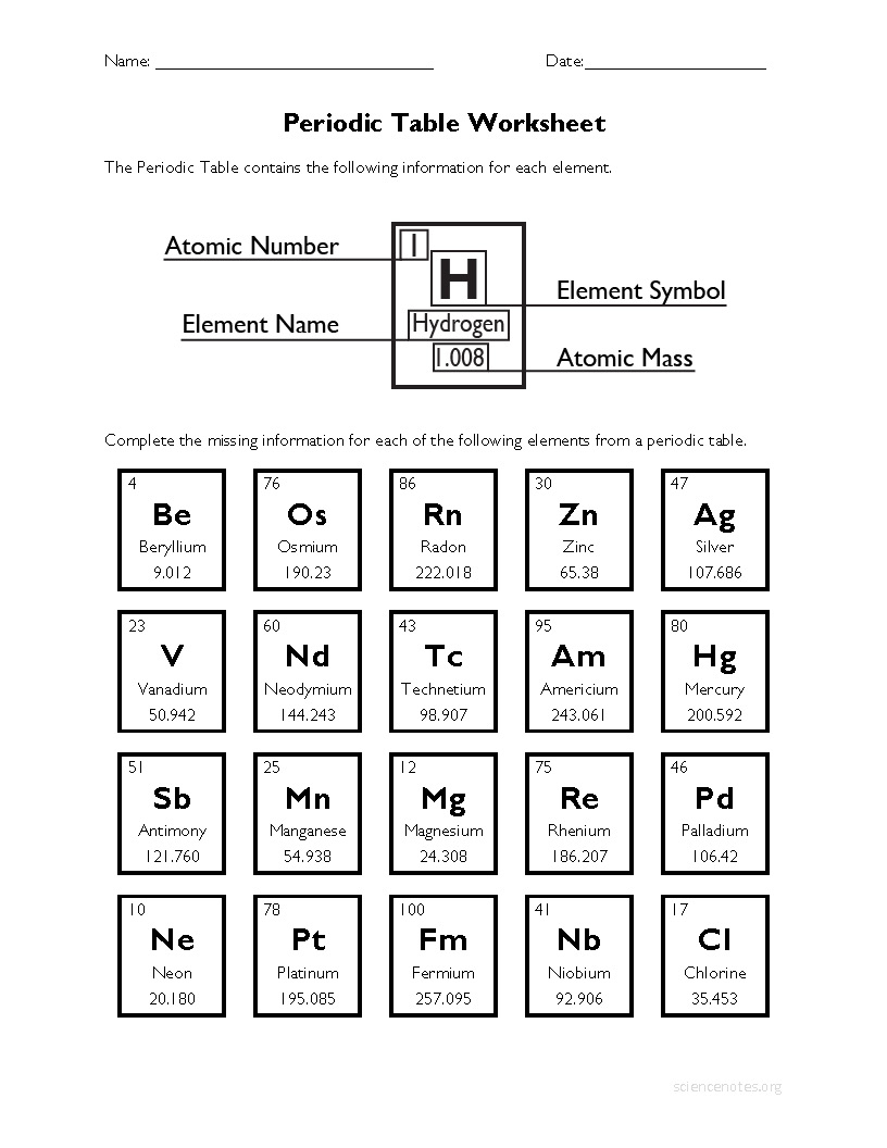 Periodic Table Worksheets