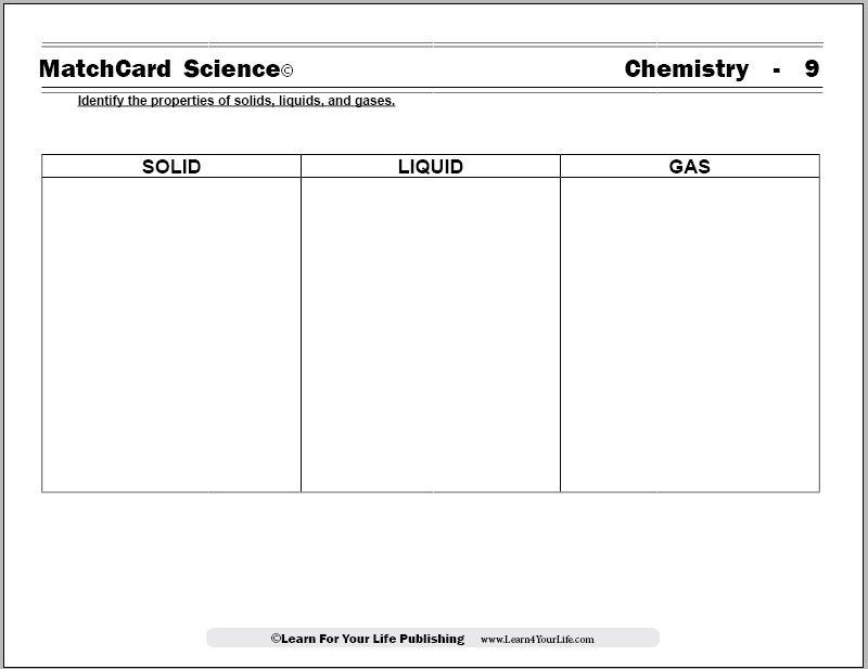 Properties Of Liquids Worksheet The Best Worksheets Image