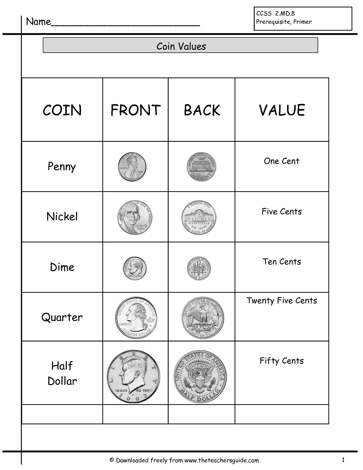 Recognizing Coins Worksheet The Best Worksheets Image Collection