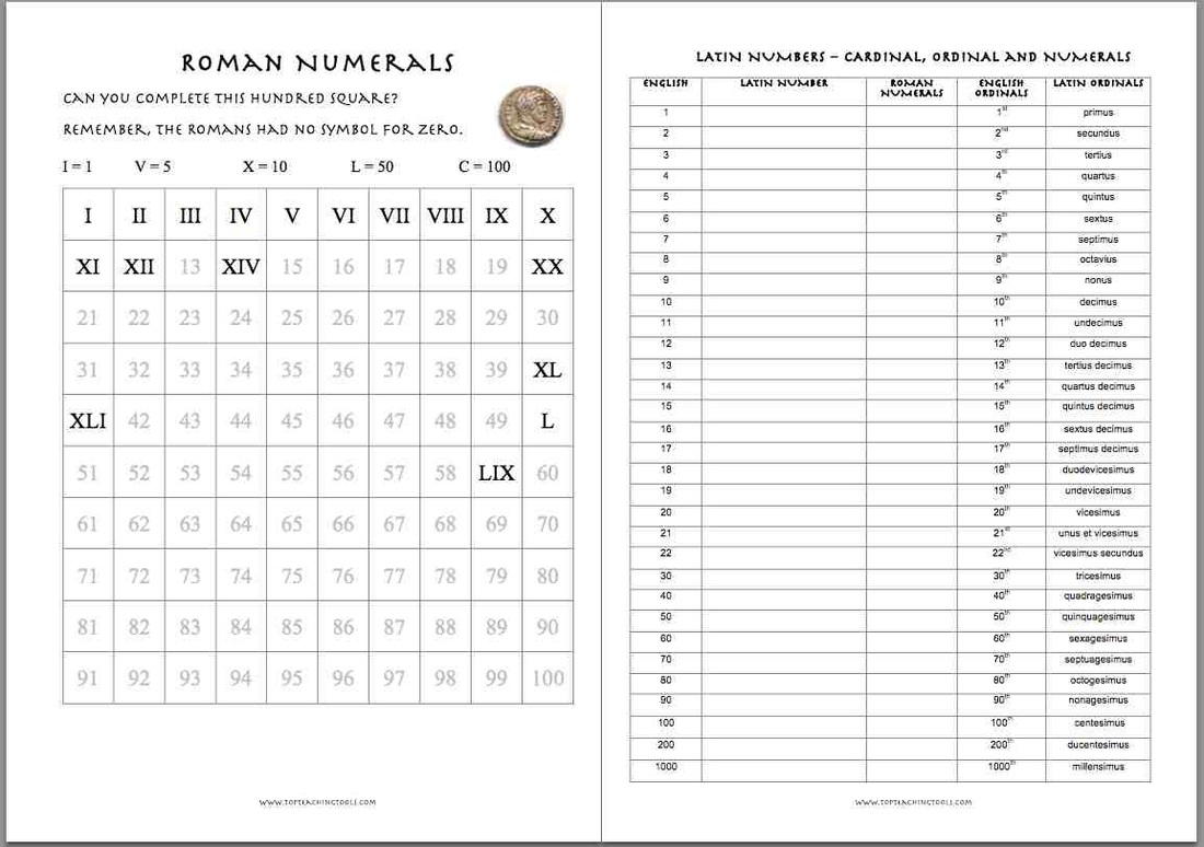 Roman Numerals Worksheet Pdf Worksheets For All