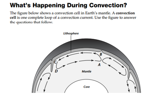 What S Happening During Convection Worksheet