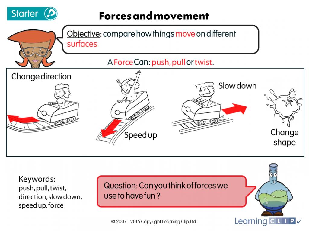 Worksheet 2 Drawing Force Diagrams Types Of Forces Worksheet Grade