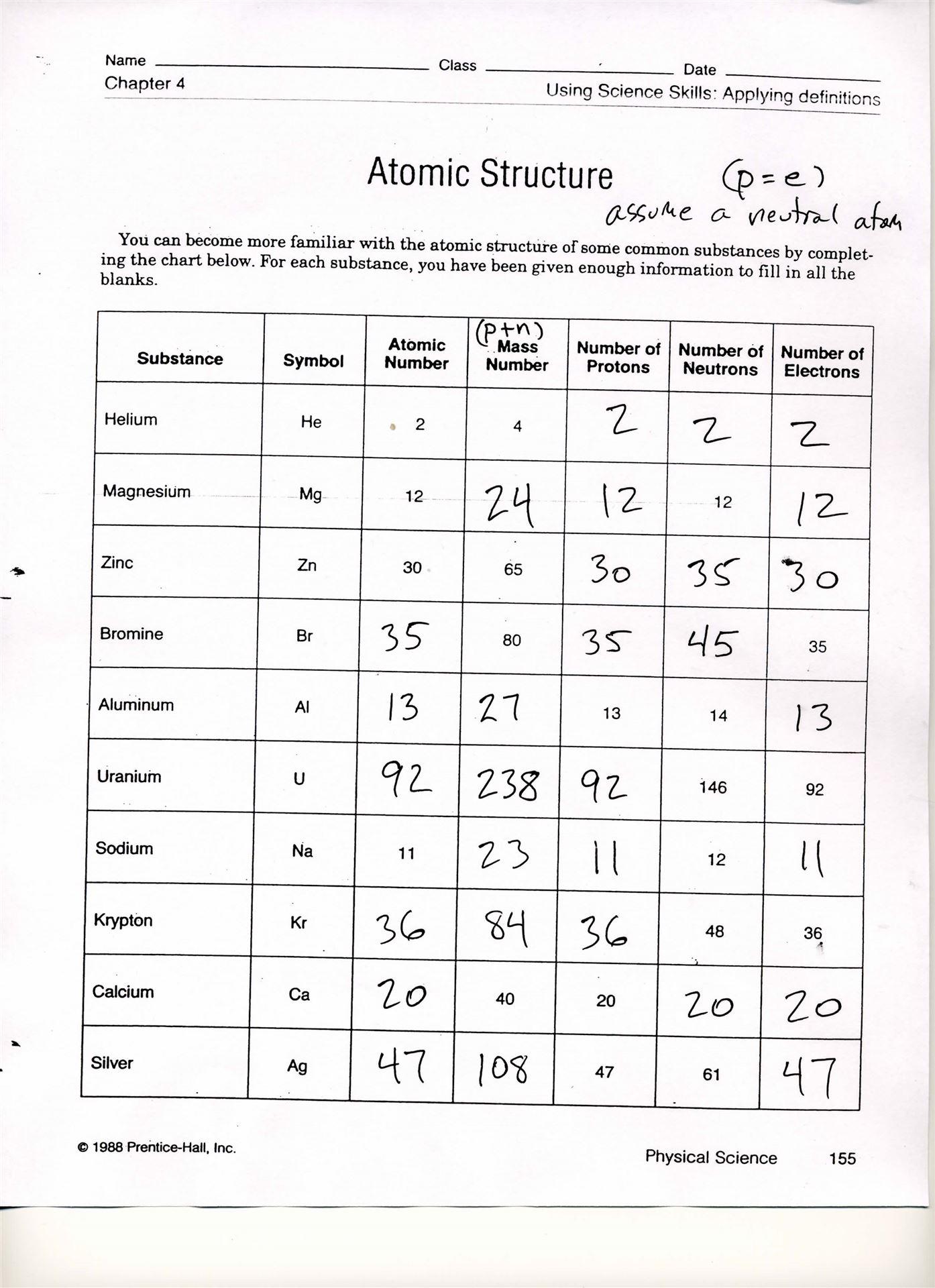 Worksheet  Atomic Structure Worksheets  Grass Fedjp Worksheet
