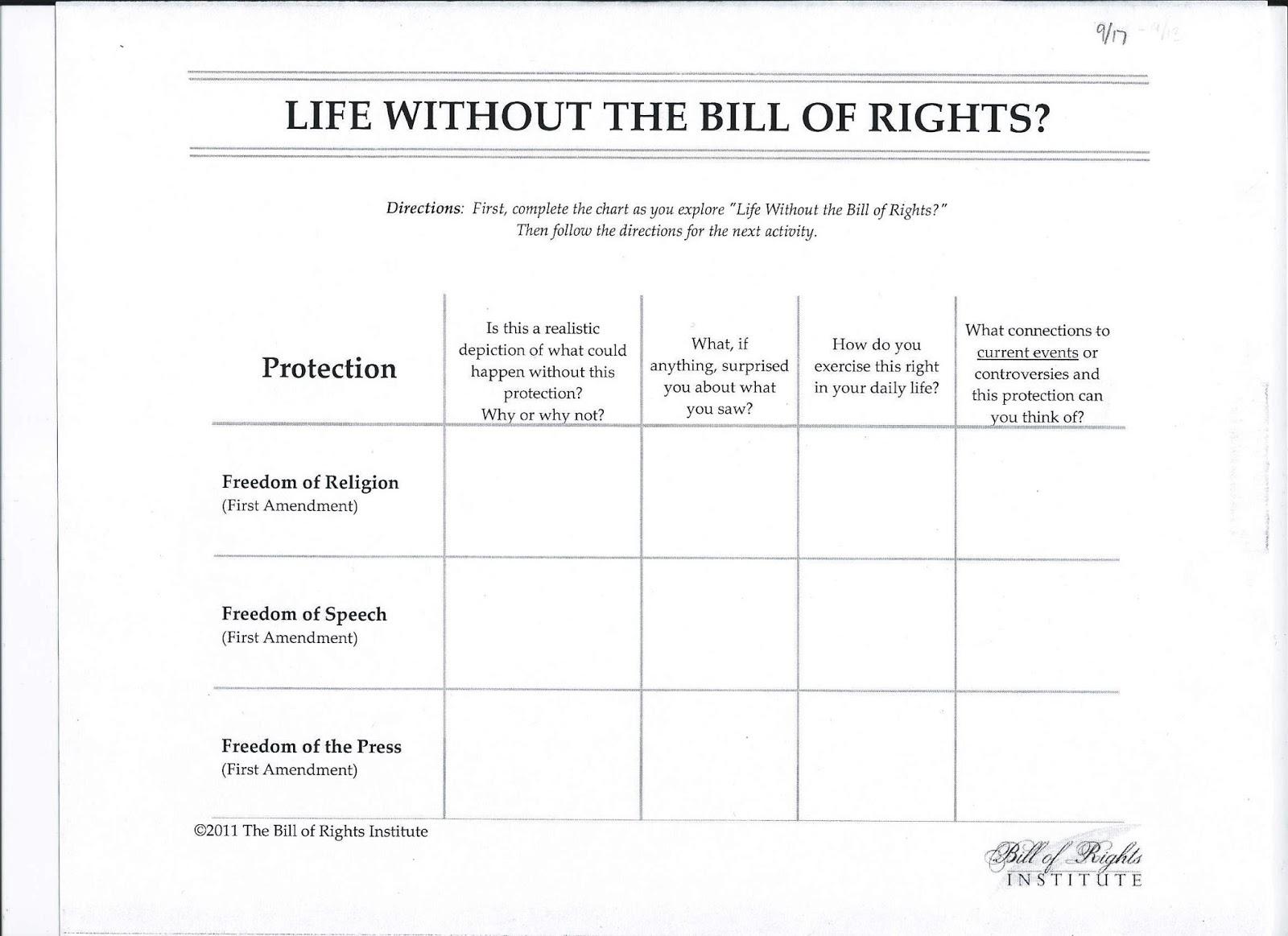 Worksheet  Bill Of Rights Worksheets  Grass Fedjp Worksheet Study Site