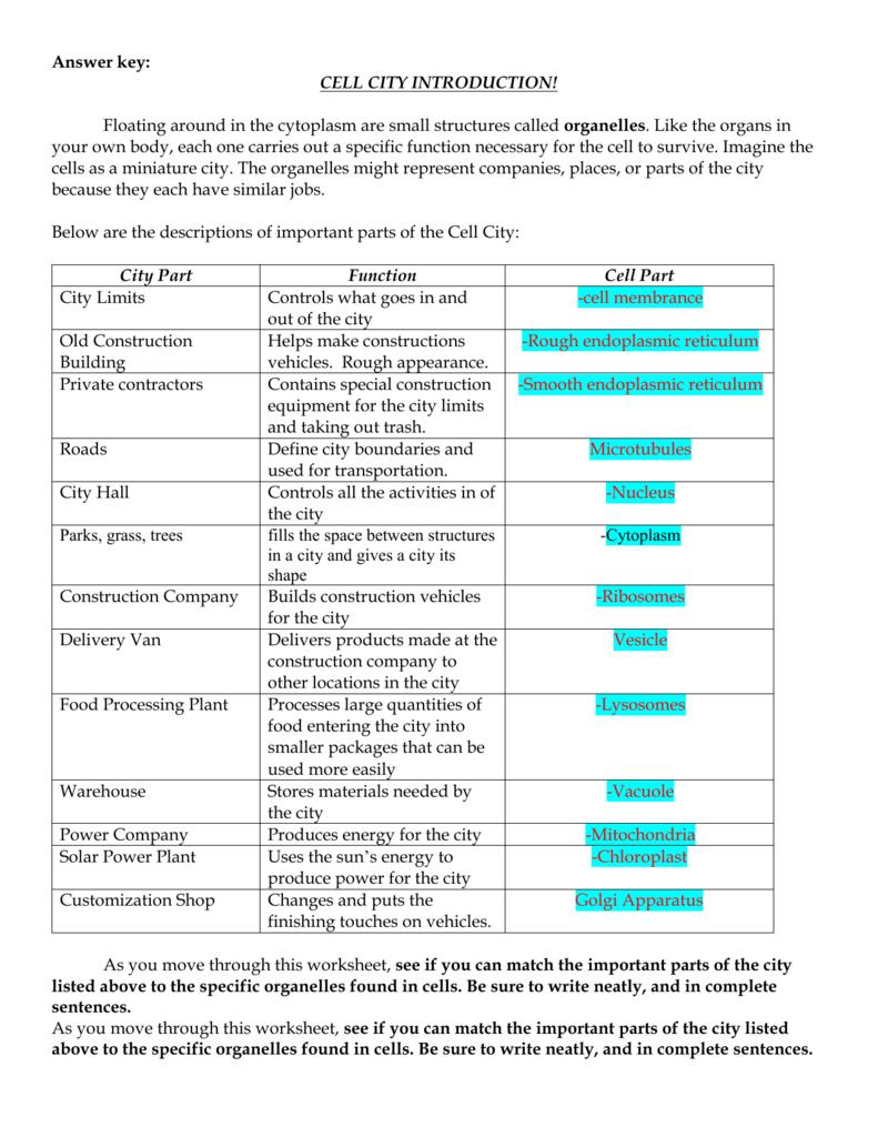 Worksheet  Cell City Analogy Worksheet Answers  Grass Fedjp