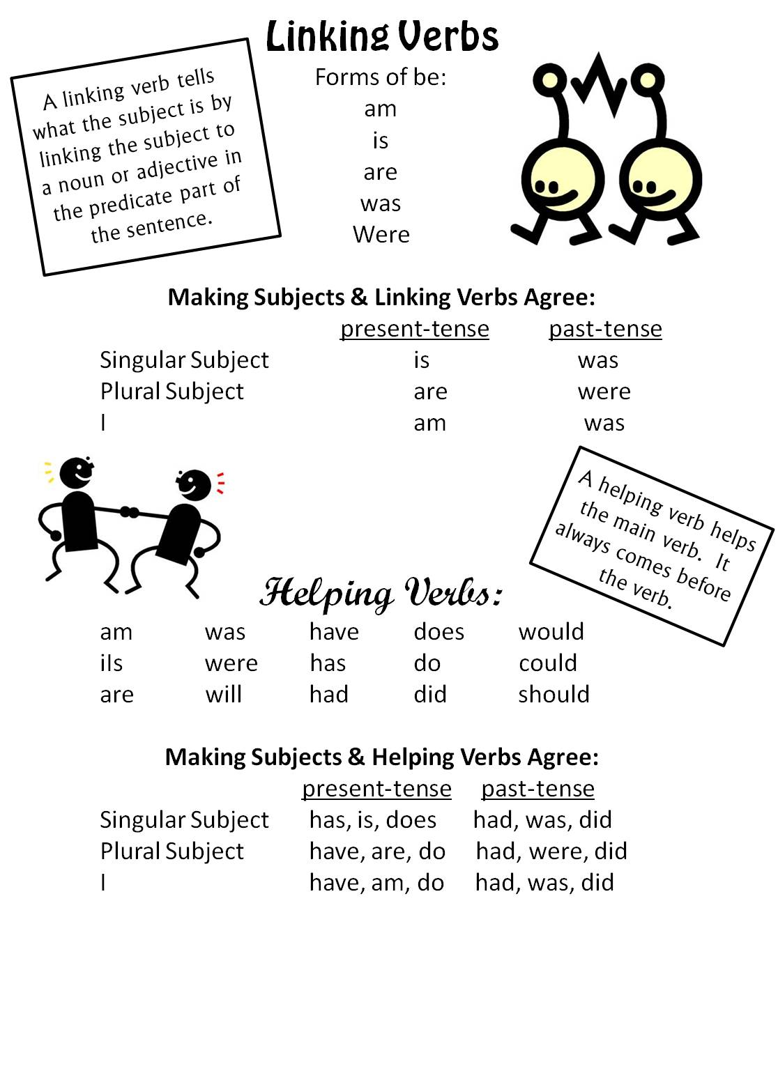 Worksheet  Linking Verb Worksheets  Grass Fedjp Worksheet Study Site