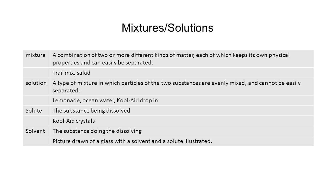 Worksheet  Mixtures And Solutions Worksheet  Grass Fedjp Worksheet