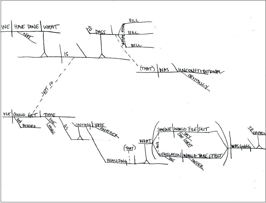 Worksheet  Parts Of Sentences Worksheets Diagrams Sentence