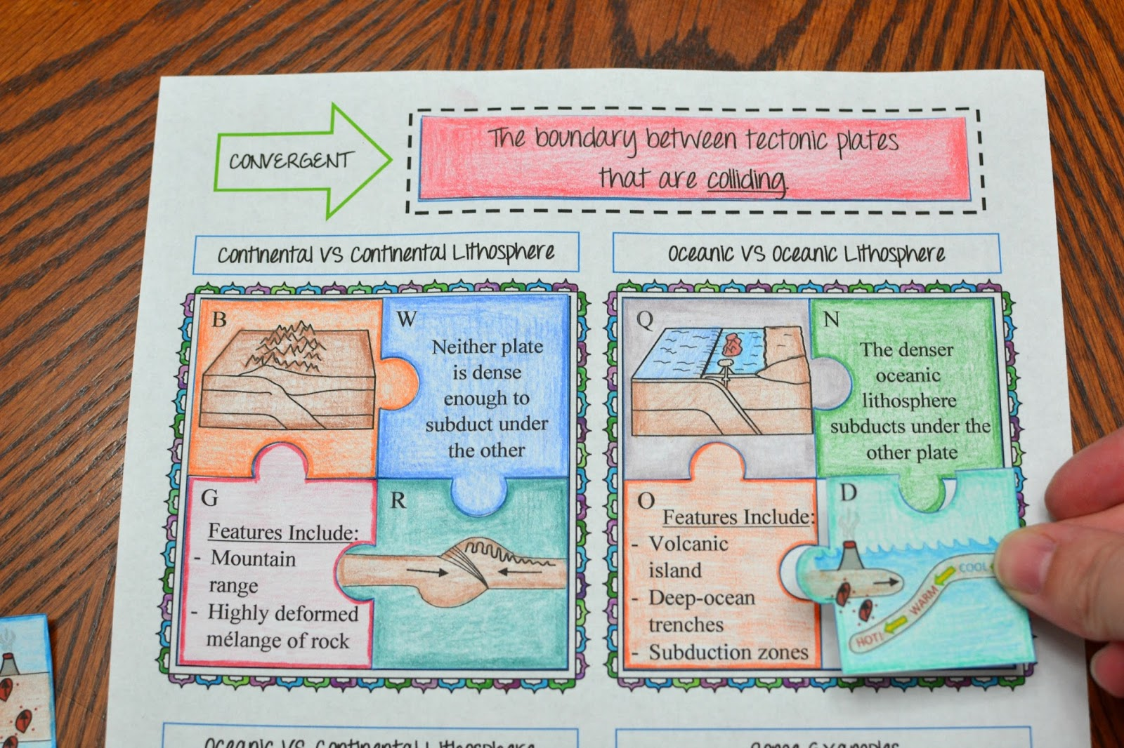 Worksheet  Plate Tectonics Worksheets For Middle School  Grass