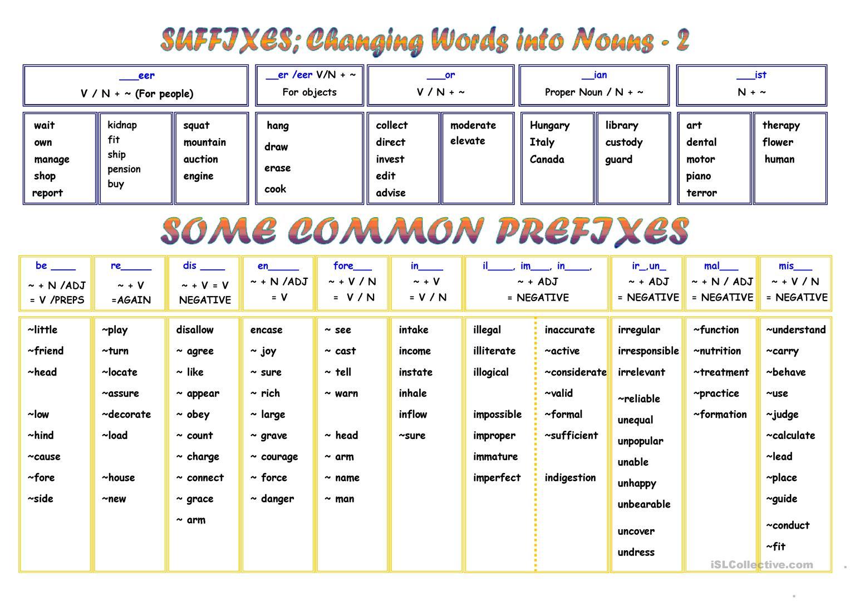 Worksheet  Prefix And Suffix Worksheet  Grass Fedjp Worksheet