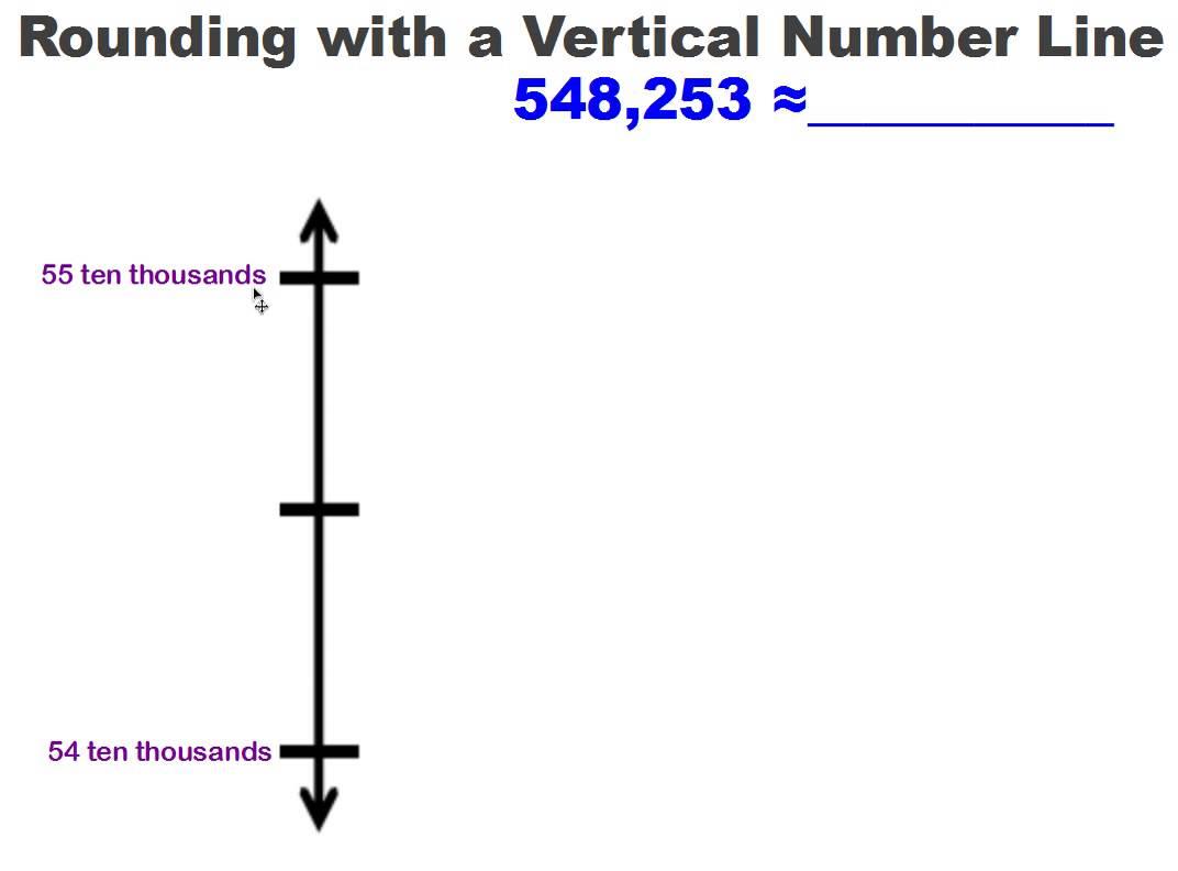 Worksheet  Vertical Number Line  Grass Fedjp Worksheet Study Site