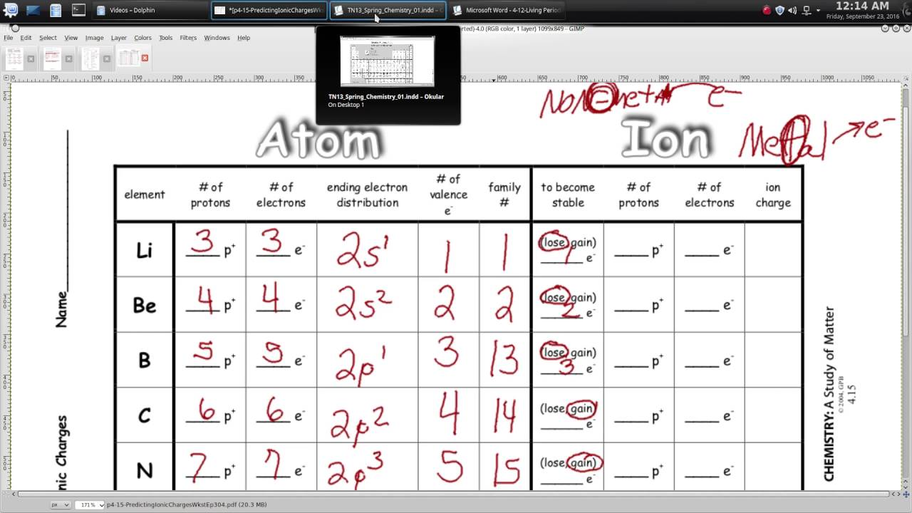 Determining The Ionic Charge Worksheets Answers