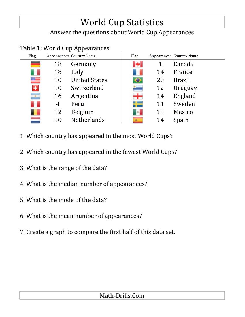 World Cup Of Soccer Math