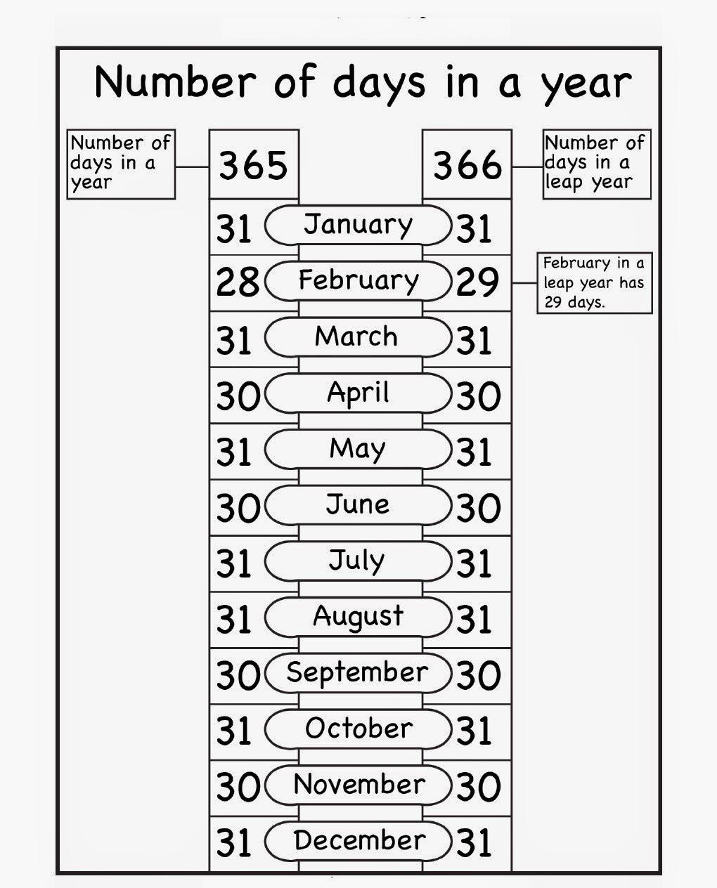 Writingergarten Worksheets Math English For Numbers Sentences Free