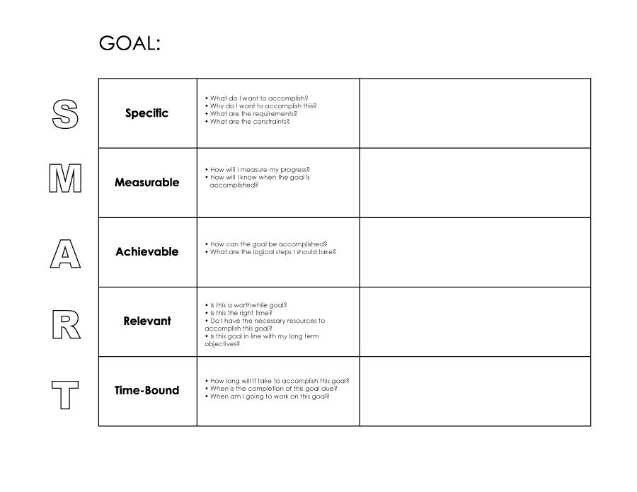 24 Images Of Smart Goals Form Template