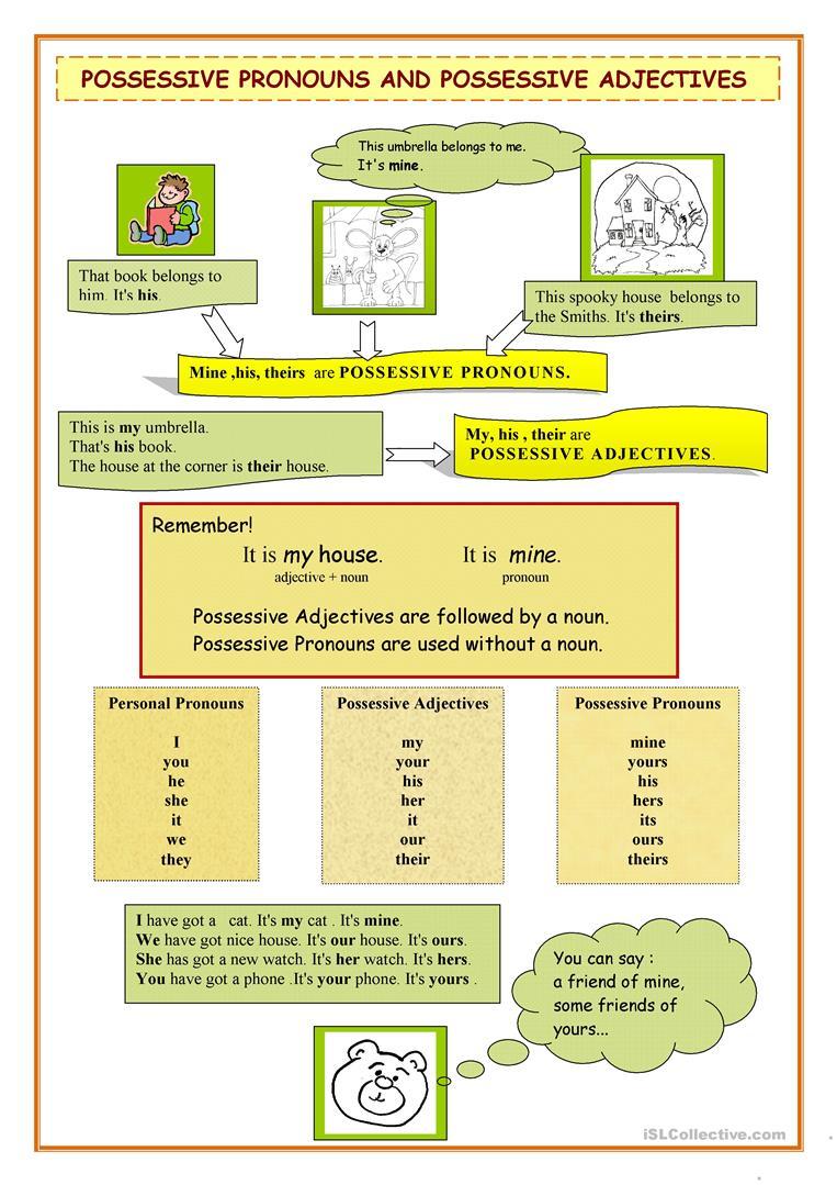 73 Free Esl Possessive Pronouns Worksheets