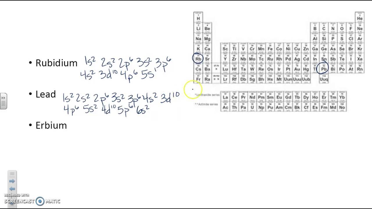 Answers To Electron Configuration Worksheet Encoding