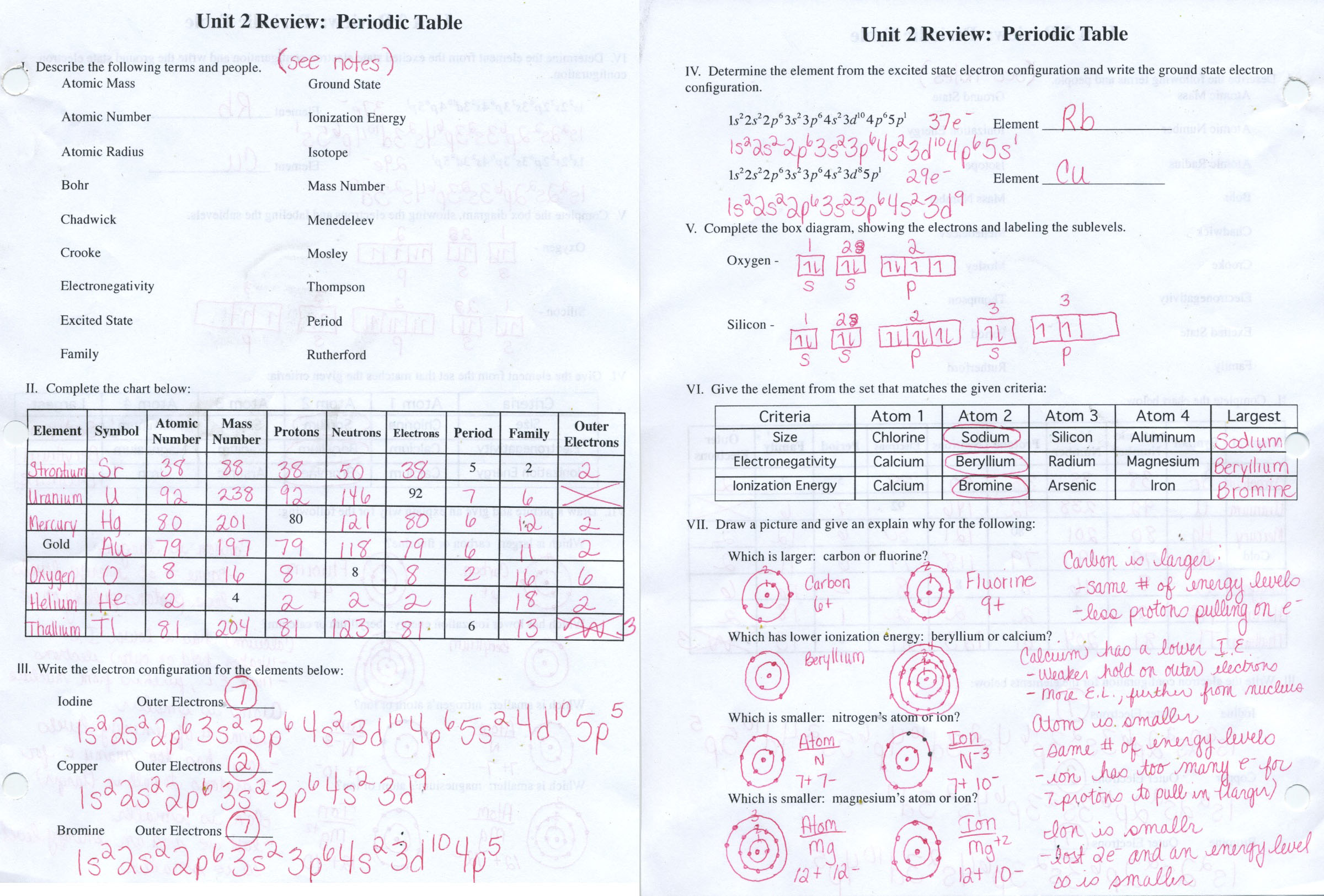 Atomic Structure And The Periodic Table Worksheet Answers F25 On