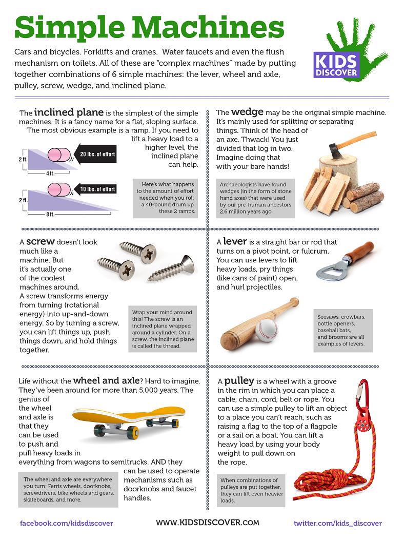 Bill Nye Simple Machines Worksheet Worksheets For All
