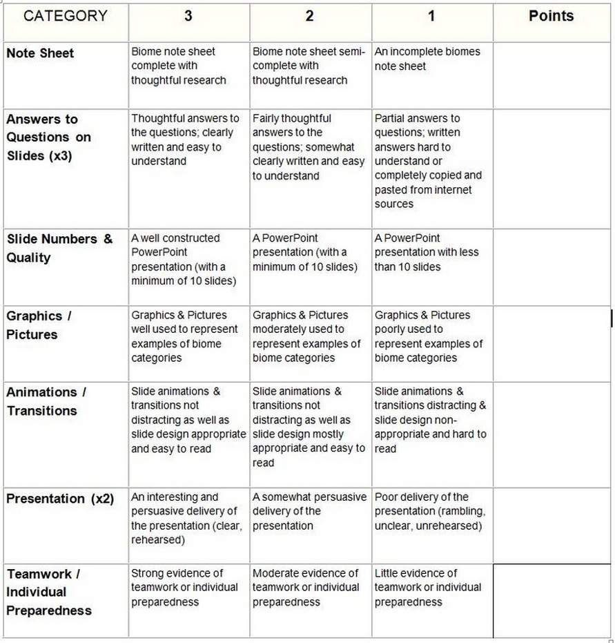 Biomes Worksheet Answer Key Worksheets For All