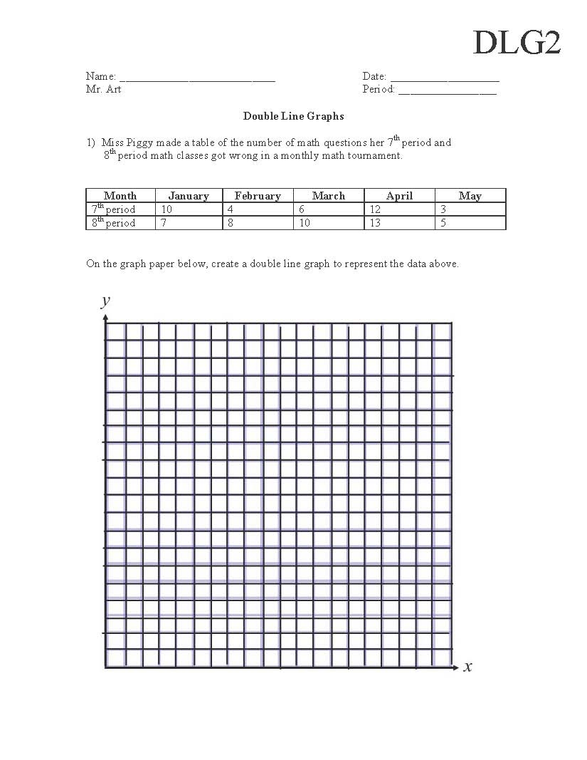 Brilliant Ideas Of Graphing Data Worksheets High School In Letter
