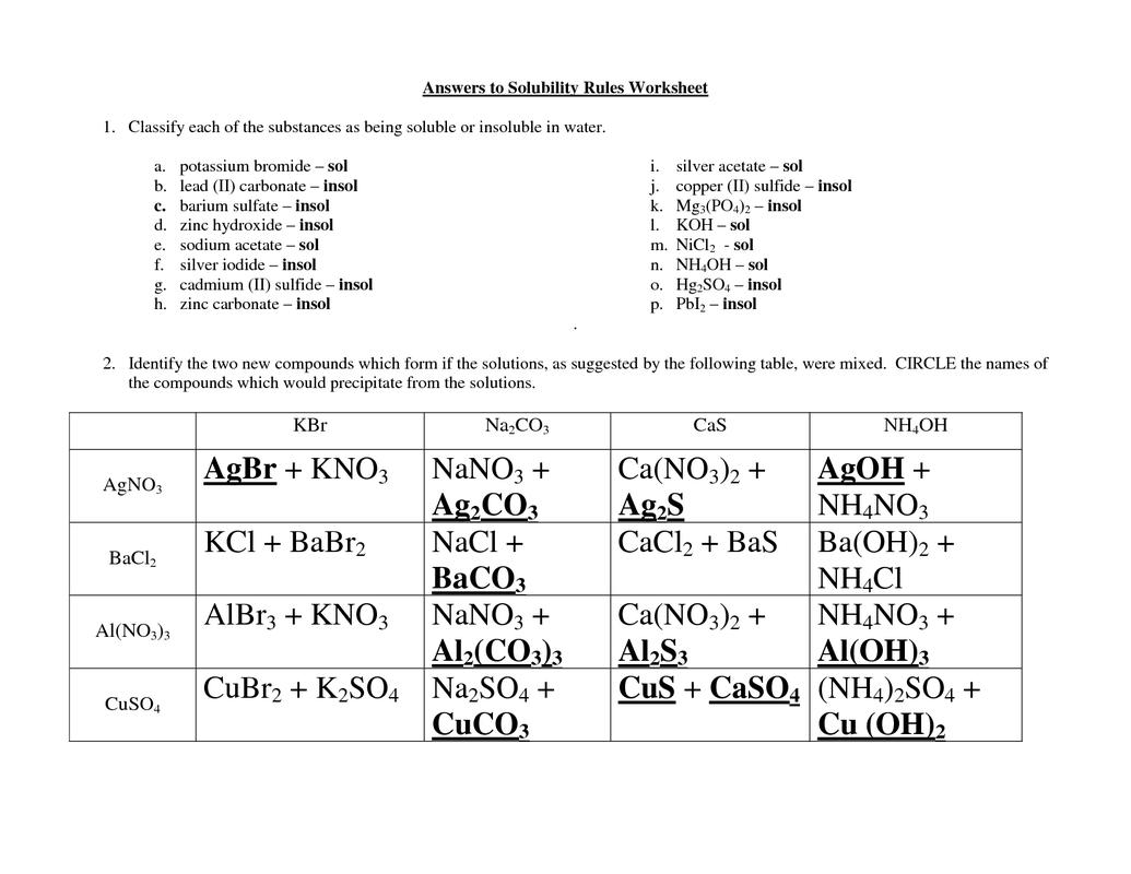 Chemistry Solubility Worksheet Worksheets For All