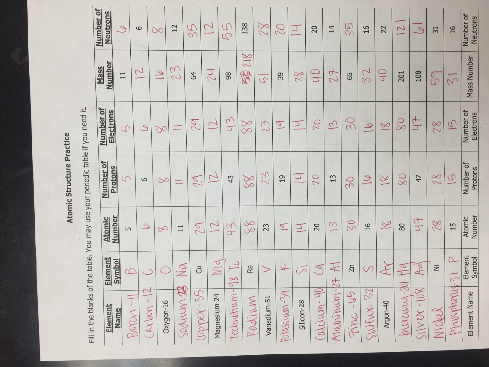 Collection Of Atomic Structure Ions Worksheet Answers