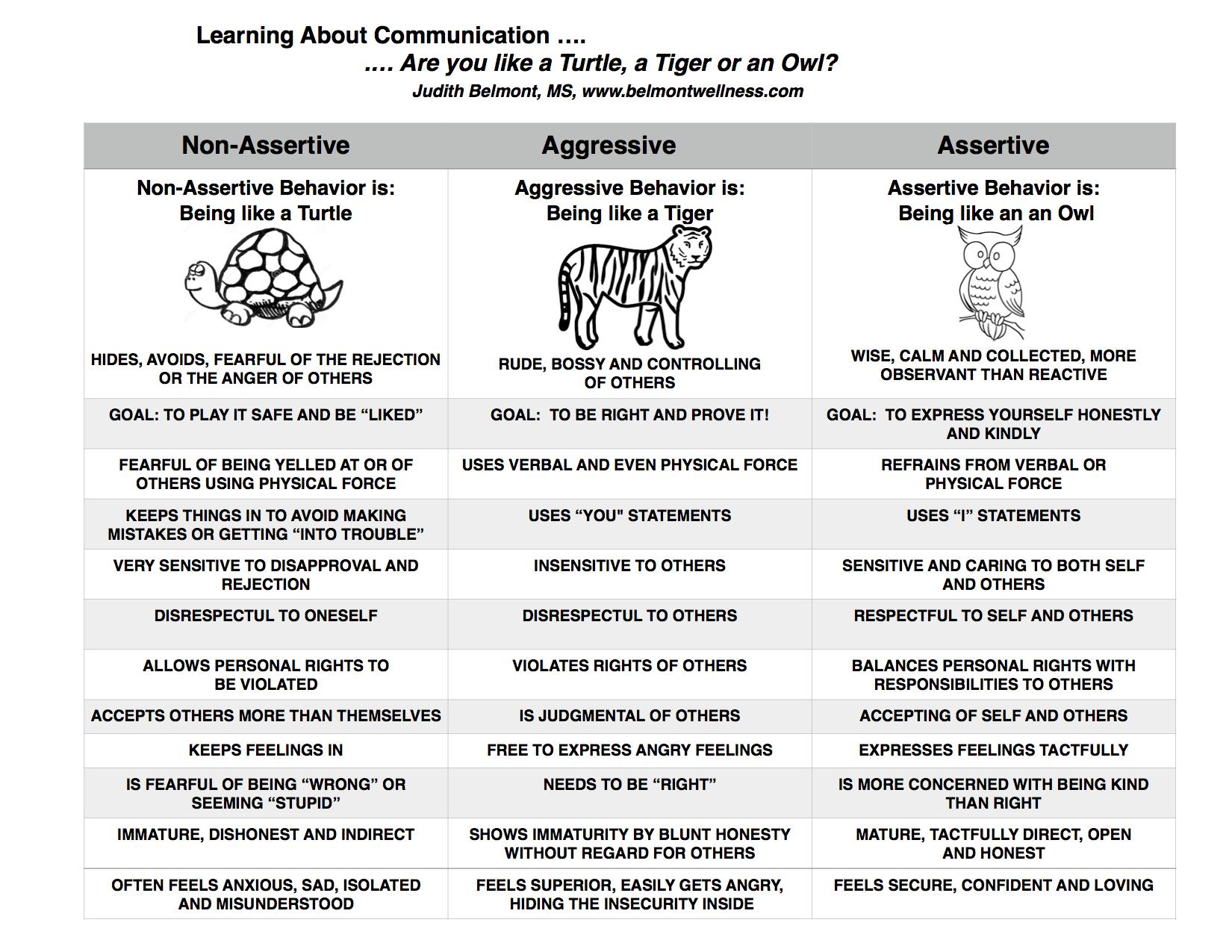 Communication Skills Worksheets For Couples The Best Worksheets