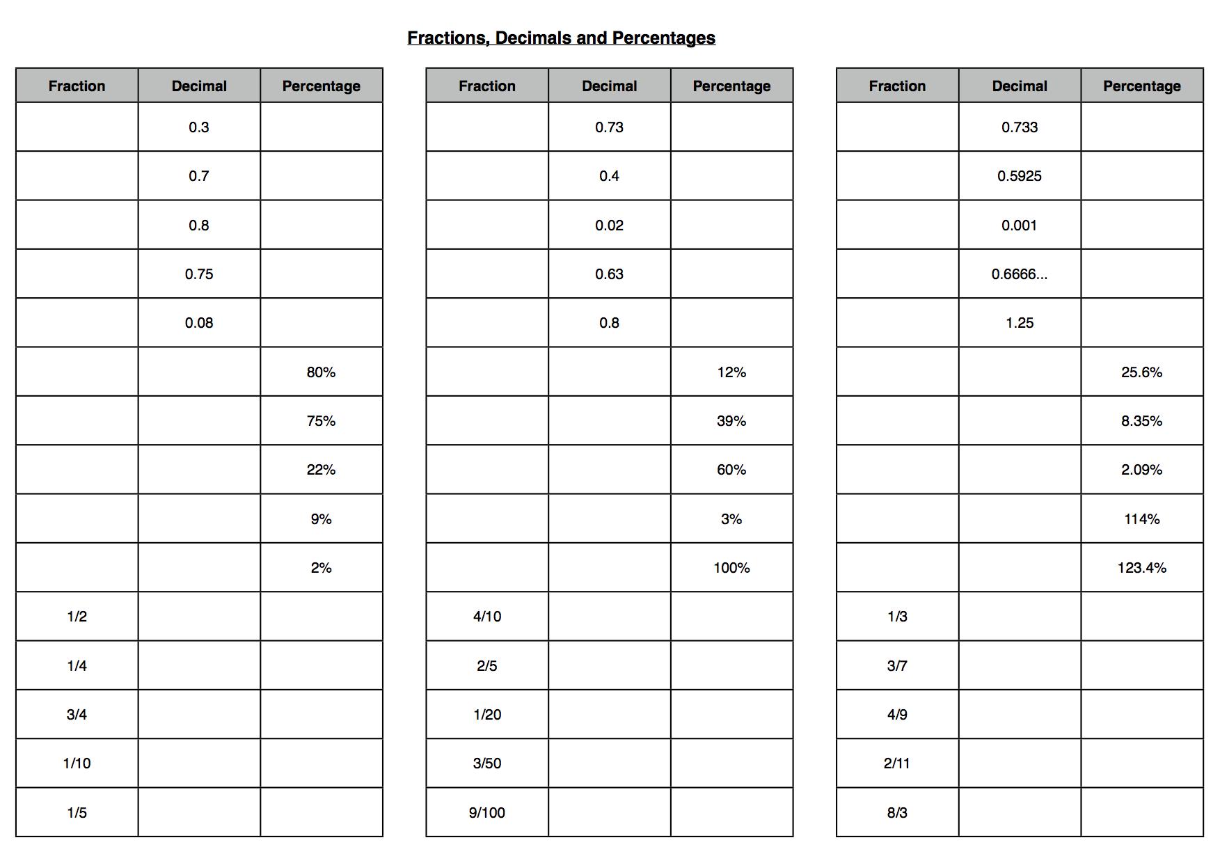 Decimal Fraction Percentage Worksheet The Best Worksheets Image