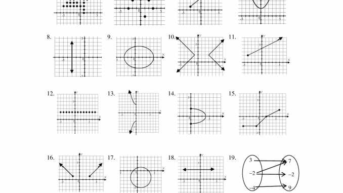 Domain And Range From A Graph Worksheet The Best Worksheets Image